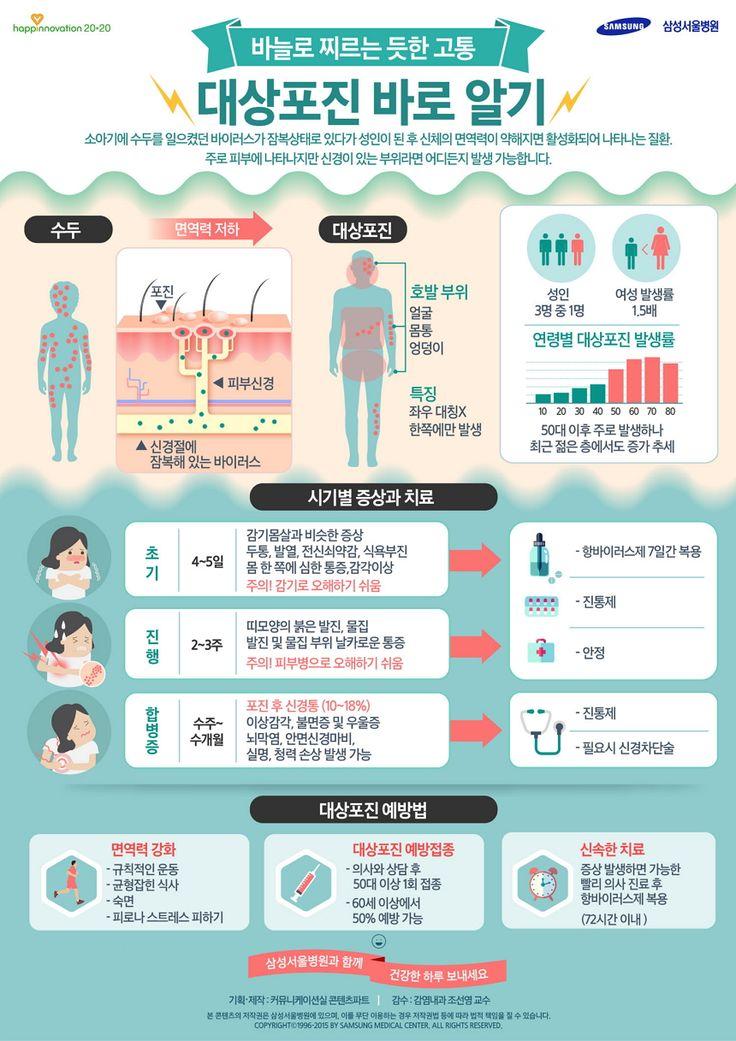 [infographic] '바늘로 찌르는 듯한 고통, 대상포진 바로 알기'에 대한 인포그래픽
