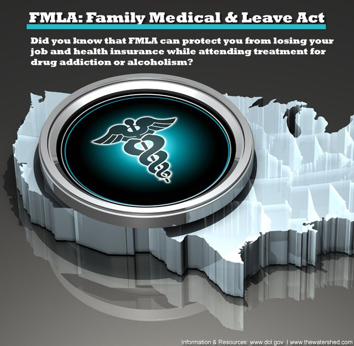16 best FMLA images on Pinterest Fmla leave, For kids and 21st - family medical leave act form
