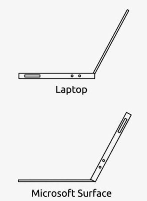 surface: Difference, Geek, Technology, Laptops, Microsoft Surface, Funny, Design