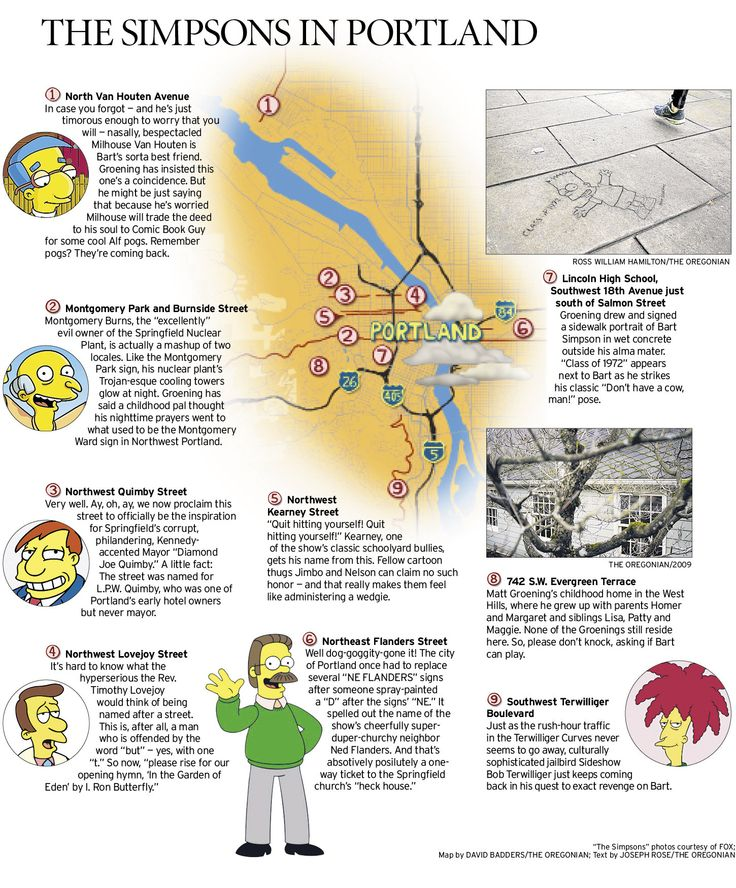 Being The Oregonian's resident Simpsons expert means I get to occasionally have some fun with projects like this.Simpsons Maps, Exploration Portland, Portland Weird, The Simpsons, Oregon Maps, Simpsons Portland, Oregon Simpsons Connection, Portland Oregon, Portland Maps
