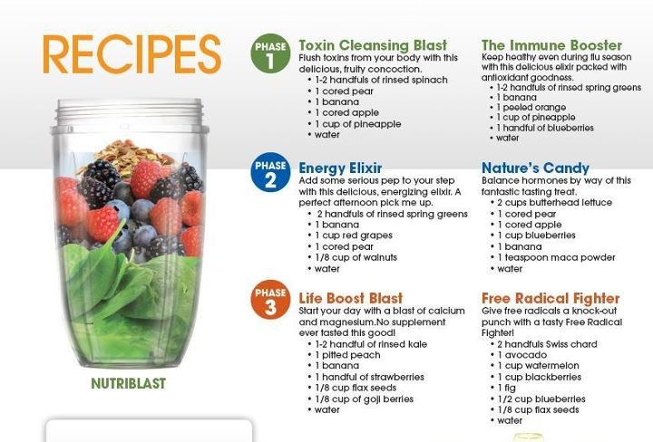 Ideas for your mini blender (or big one if you increase the ingredients) www.facebook.com/healthyharmony