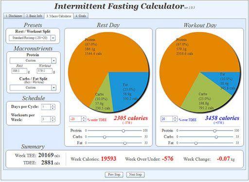 Intermittent Fasting Diet Calculator | Intermittent ...