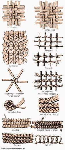 Pine needles basket?