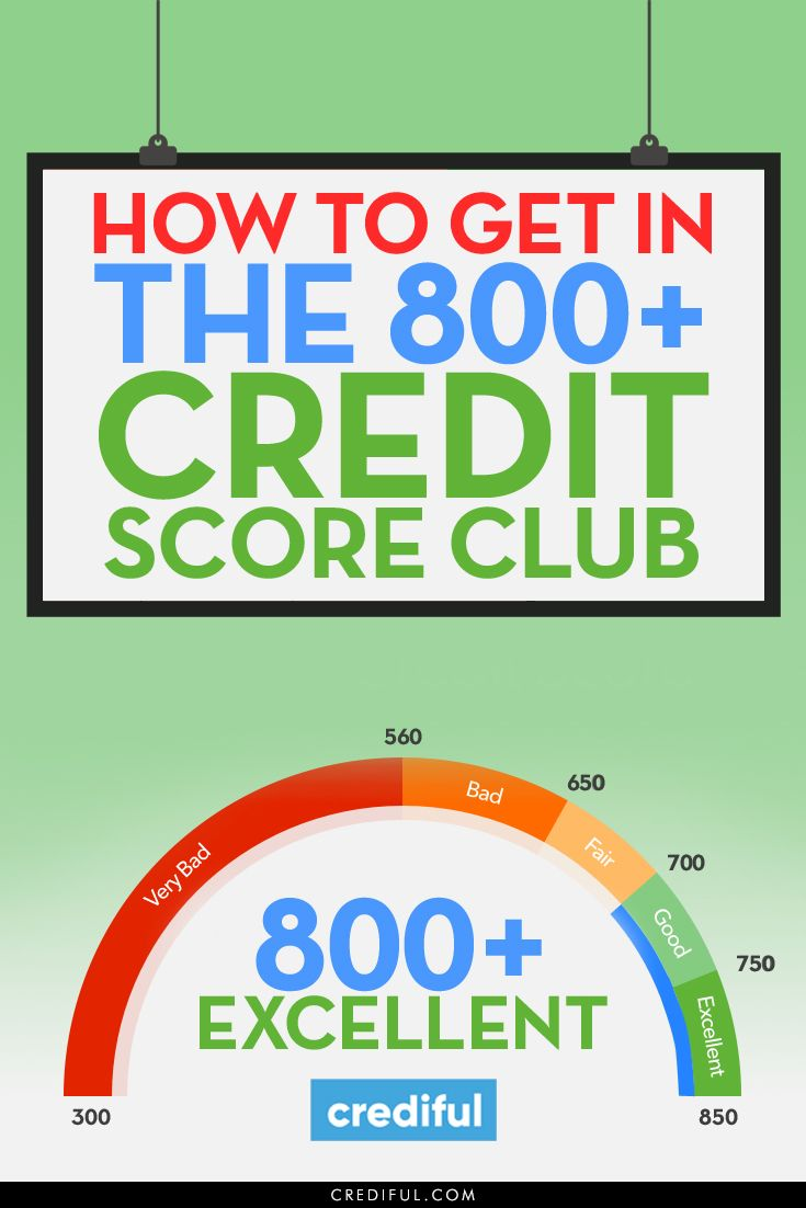 How To Get In The 800 Credit Score Club With Images Good
