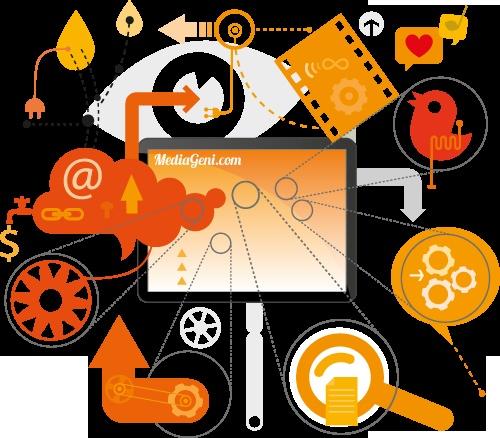 Creators of Modern Media and Internet Startups