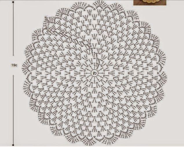 Receita de Sousplat de Crochê!!! - Artes da Mel