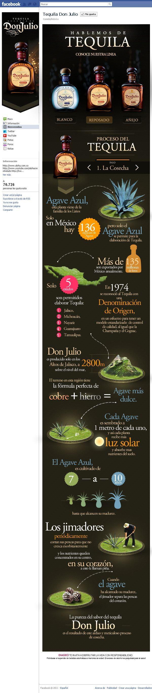 Tequila Don Julio Facebook