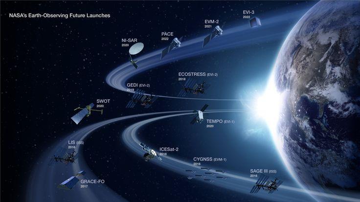 Earth Atmosphere Infographics Space Nasa 4k Wallpaper