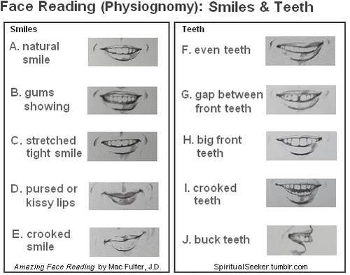 Face Reading (Physiognomy): Smiles and Teeth