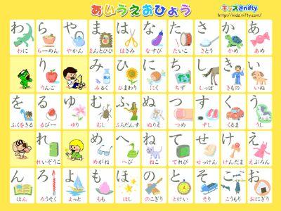 21 best Japanese ABC images on Pinterest Languages, Japanese - hiragana alphabet chart