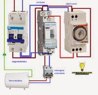 Esquemas eléctricos: Maniobra para termo electrico reloj contactor