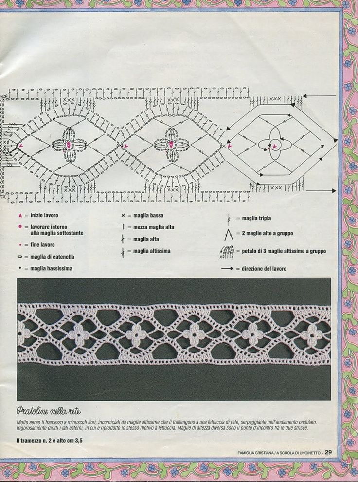Crochet lace edging: connected oval medallions with flowers within ~~ Яндекс.Фотки