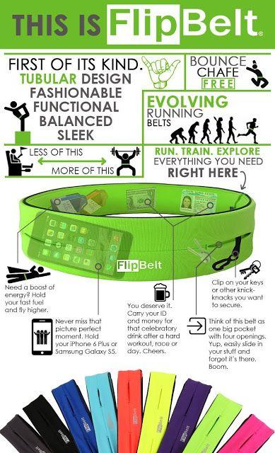 FlipBelt - World's Best Running Belt & Fitness Workout Belt
