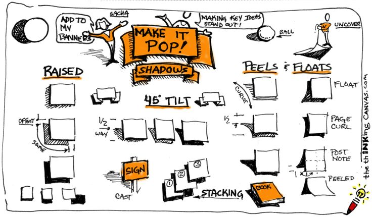 Make It Pop- Shadows in sketchnotes
