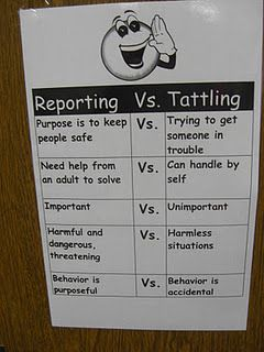 """tattling vs reporting (print and give to parents during conferences so they can review this with their kids at home. So many times, kids do not tell me something because they are afraid of """"tattling"""", but they tell their parents and their parents get upset that I did not know.)"""
