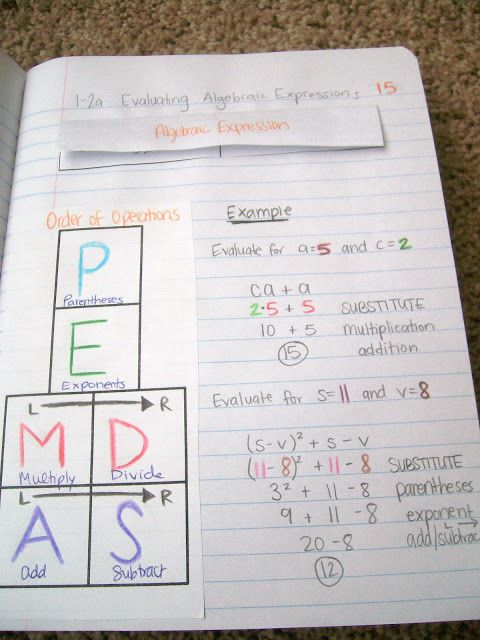 I like how this graphic for Order of Operations shows multiplication or division and addition or subtraction (whichever comes first).  I also like how the teacher made the student write the operation next to each line.  Great way to keep students organized and solving in a step by step manner.
