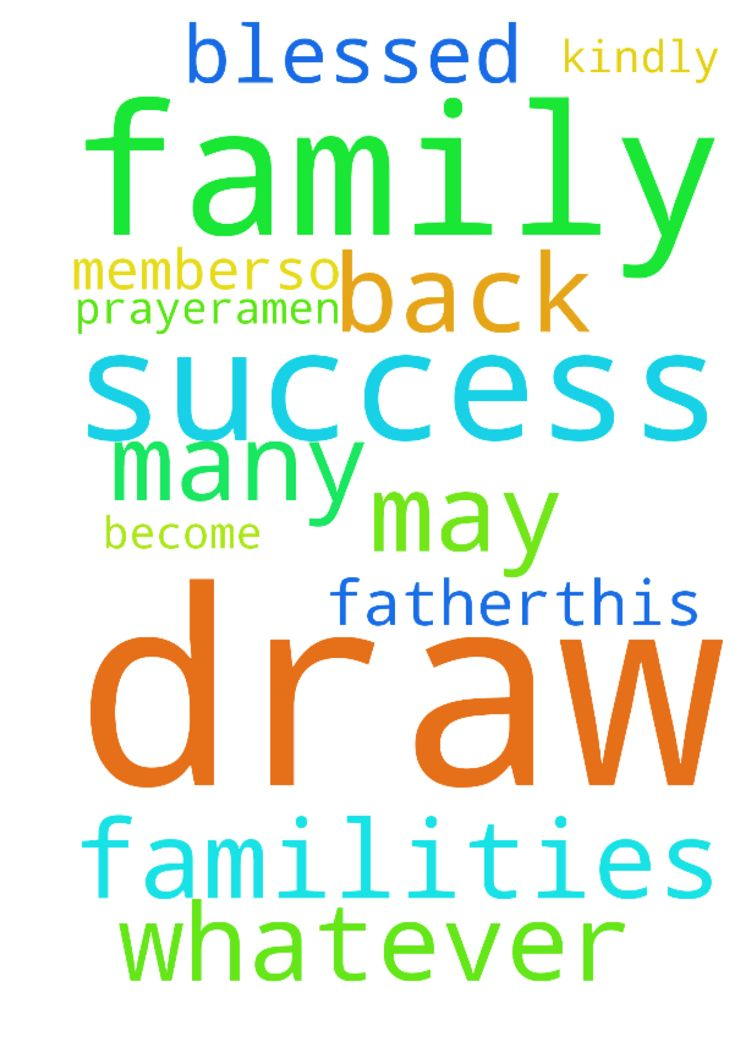 Dear father,this is my prayers request to you for -  Dear father,this is my prayers request to you for my familities, many draw back are there whatever we do does not become success in my family member.so kindly we may be blessed so your prayer.Amen Posted at: https://prayerrequest.com/t/nnY #pray #prayer #request #prayerrequest