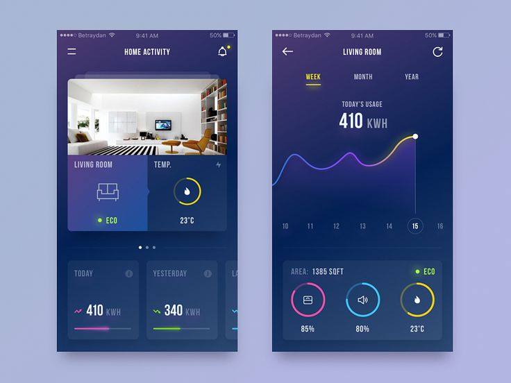 Diving in on the Smart Home Playoff which was started by @anggit Yuniar Pradito and following on from @Ghani Pradita Was a fun exercise on a limited timeline. Check out the larger preview for mor...