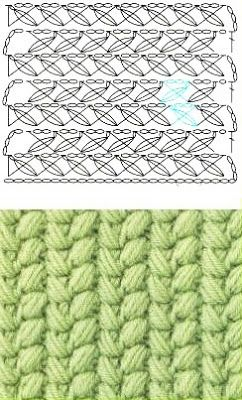 Uncinetto e crochet: Punto treccia all'uncinetto