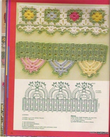 crochet magazines, edging crochet pattern | make handmade, crochet, craft