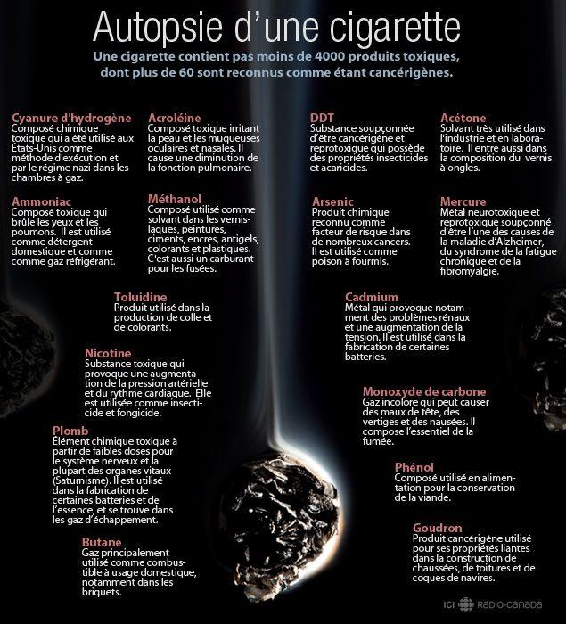 Ces spécialistes de la lutte contre le tabac reconnaissent que la cigarette électronique avec nicotine peut contenir des contaminants, mais ...