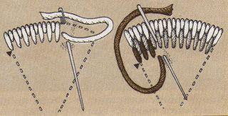 Bordados de Fina: Puntos planos.- Bordado punto pasado plano y punto pasado alternado.