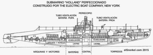 Recordando al H-3 Rucumilla - www.elSnorkel.com