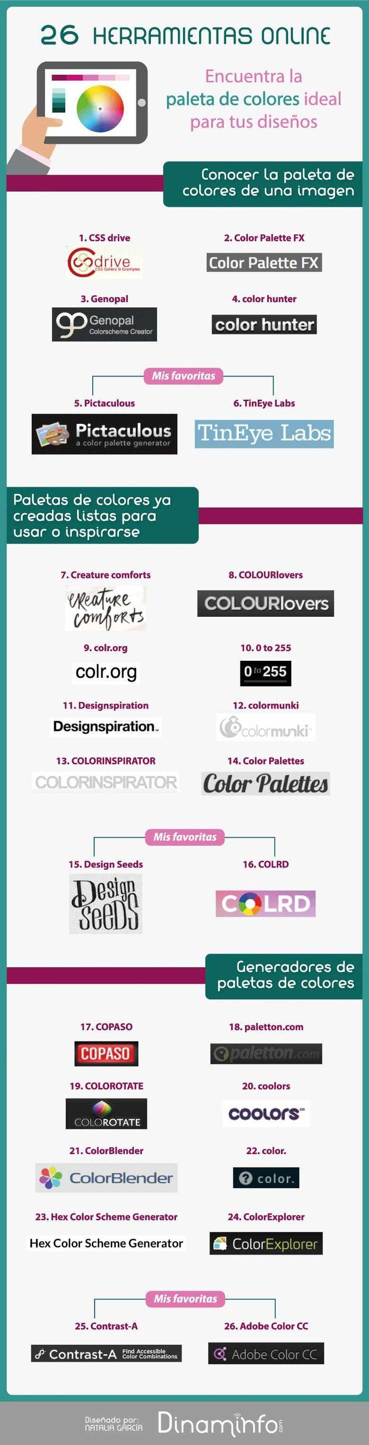 26 herramientas online: encuentra la paleta de colores ideal para tus diseños. Infografía en español. #CommunityManager