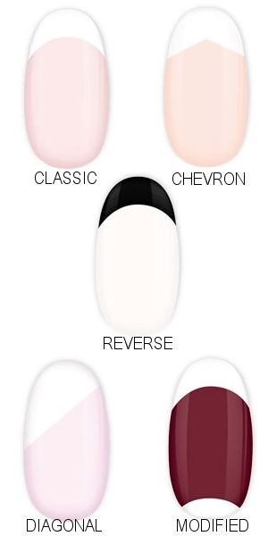 French Tip Styles, will be doing with my nude and black polish