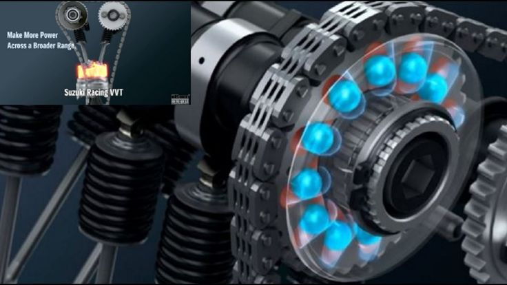 Penjelasan sistem Suzuki racing Variable Valve Timing ( SR-VVT ) ... Ver...