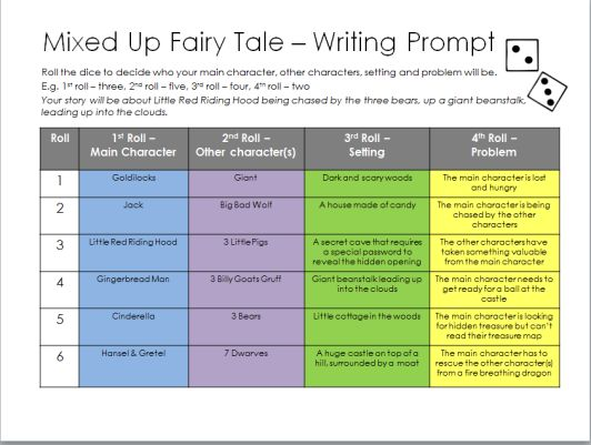 Free mixed up fairy tale prompt