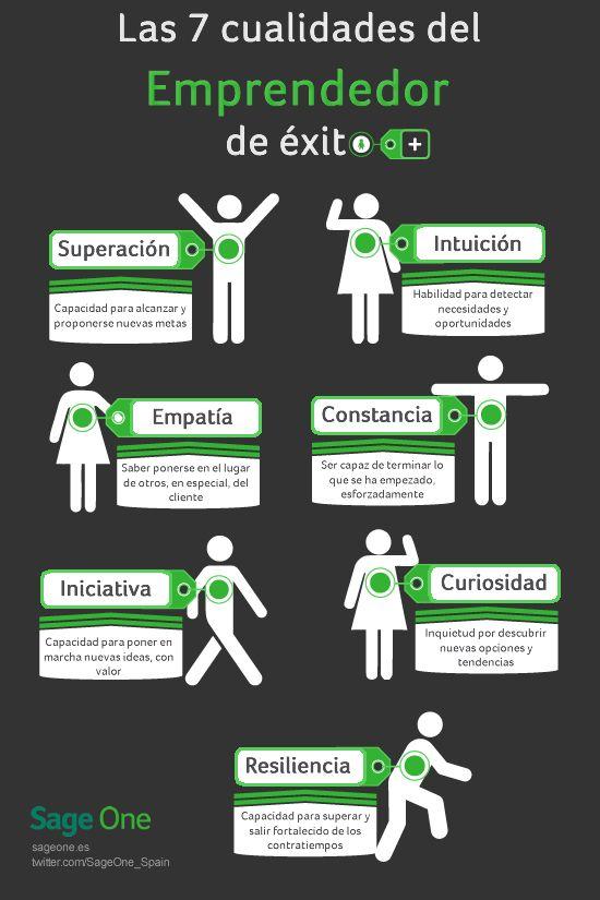 Las 7 cualidades del #emprendedor de éxito #infografia #infographic