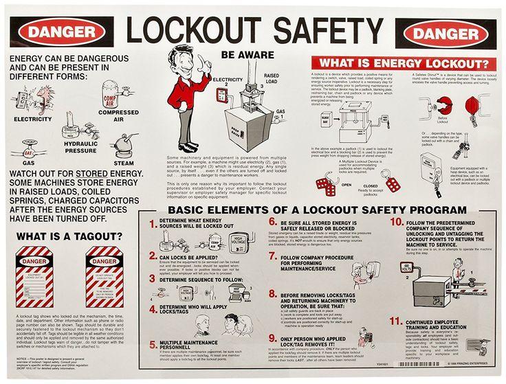Brady Laminated Lockout Safety Poster: Industrial Lockout Tagout Tags: Amazon.com: Industrial & Scientific