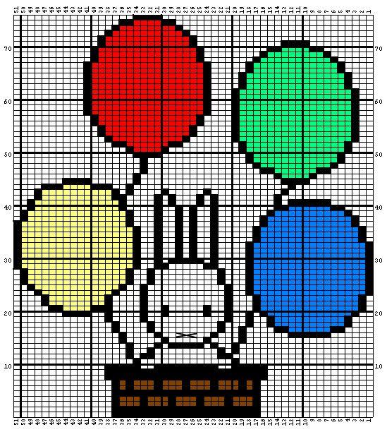 Miffy Chart