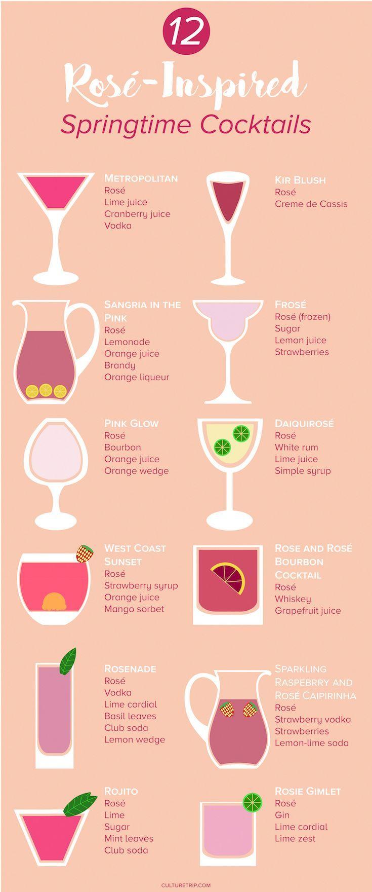 12 Frühlingscocktails mit Rosé zubereiten
