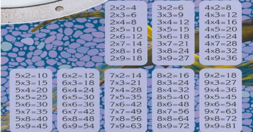 Ezzel az egyszerű trükkel könnyedén meg fogja tudni tanulni a gyerkőc a szorzótáblát. Vége az áttanult szünidőknek! - Ketkes.com