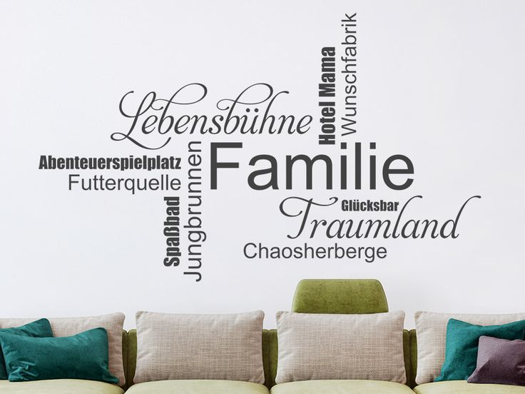 Best Familie Wortwolke Begriffe Sammlung
