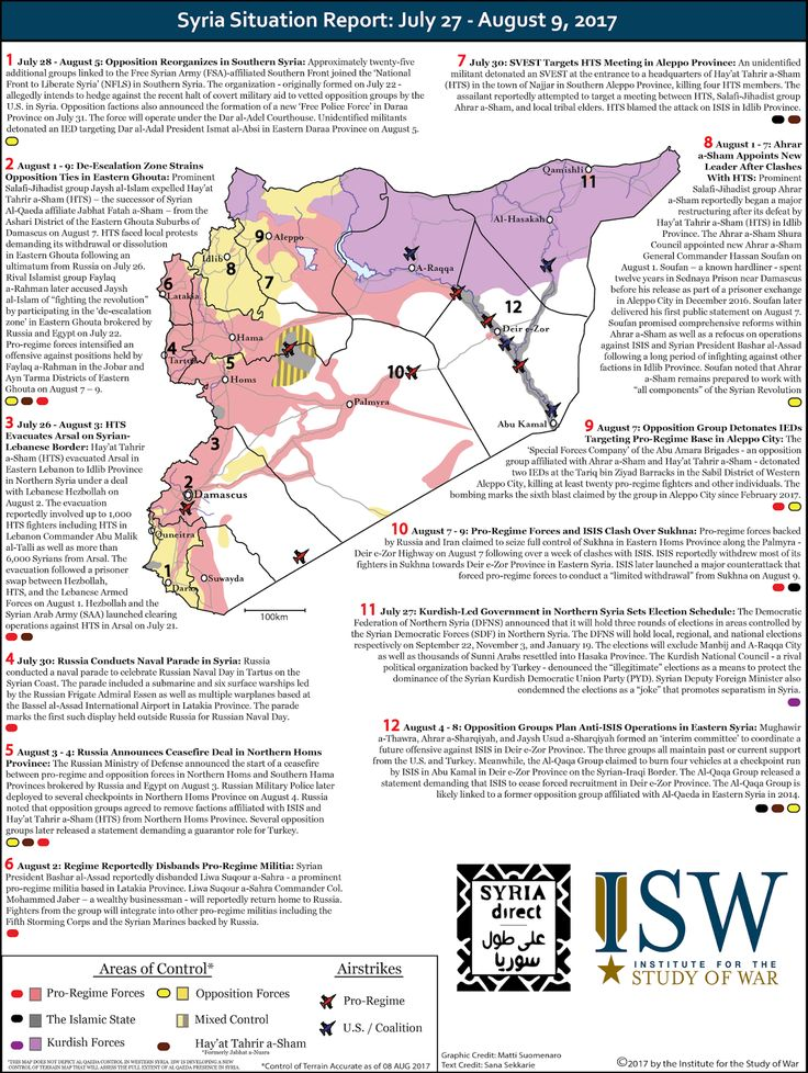Best 25+ Syria situation ideas on Pinterest Syria now, Crisis in - situation report