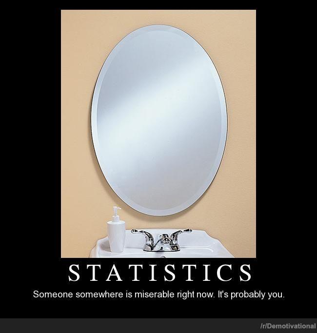 STATISTICS Hilarious Funny Demotivational Posters | Oi vey ...