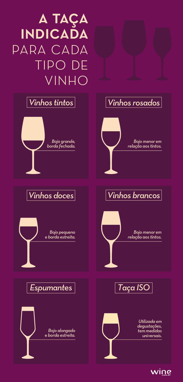 A gente ensina você a escolher a taça ideal para cada tipo de vinho! Se clicar, você vai conhecer nossa seleção de taças incrível! #wine #vinho #taca #tacadevinho #glass