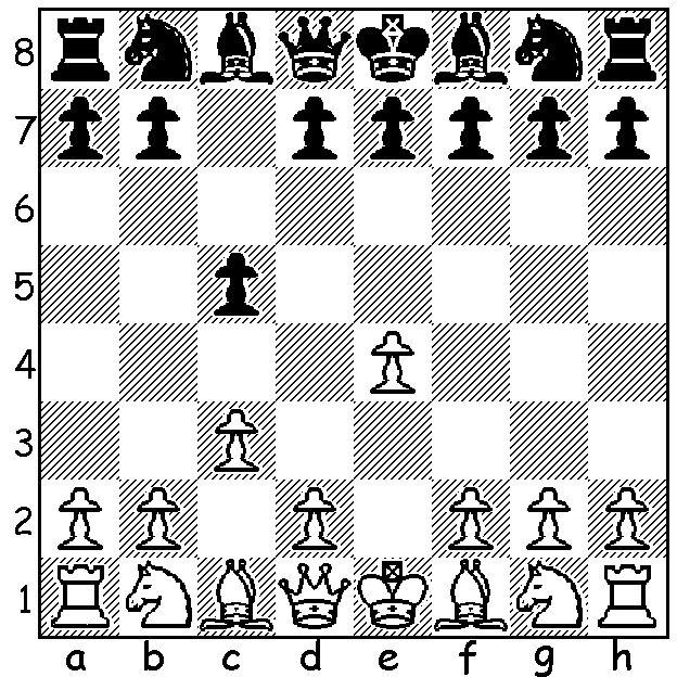 Una guía para las líneas más comunes de la defensa siciliana, una apertura de ajedrez.