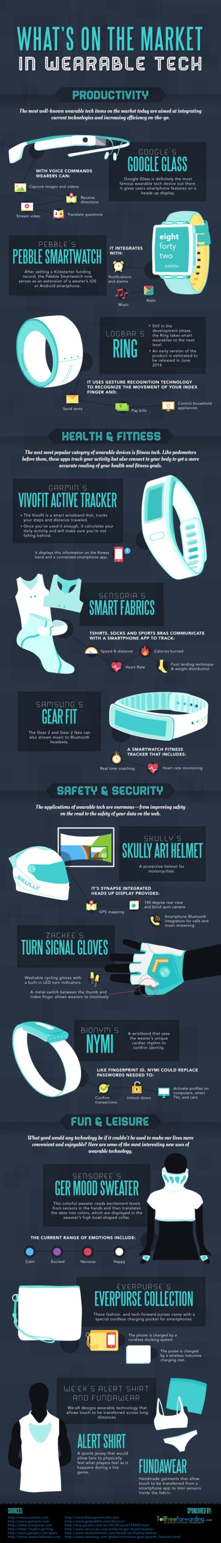 What's on the Market in Wearable Tech