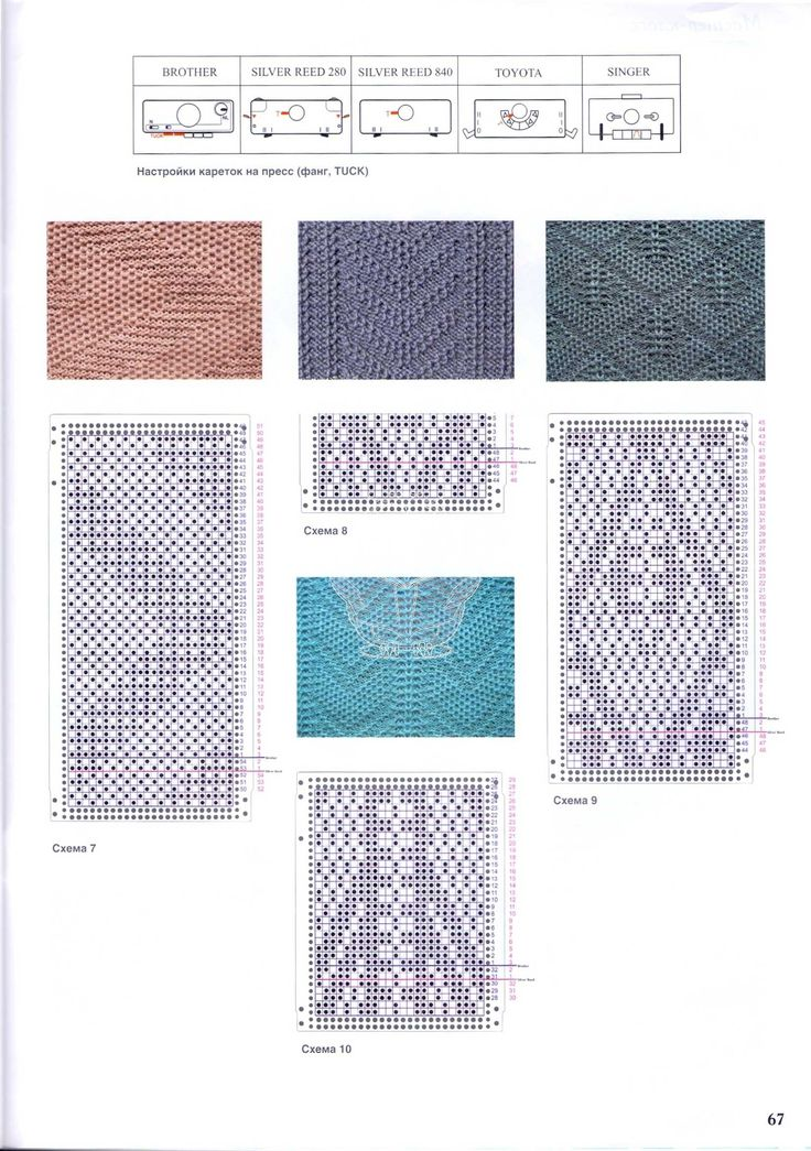 Link to machine knitting punchcard tuck stick patterns…