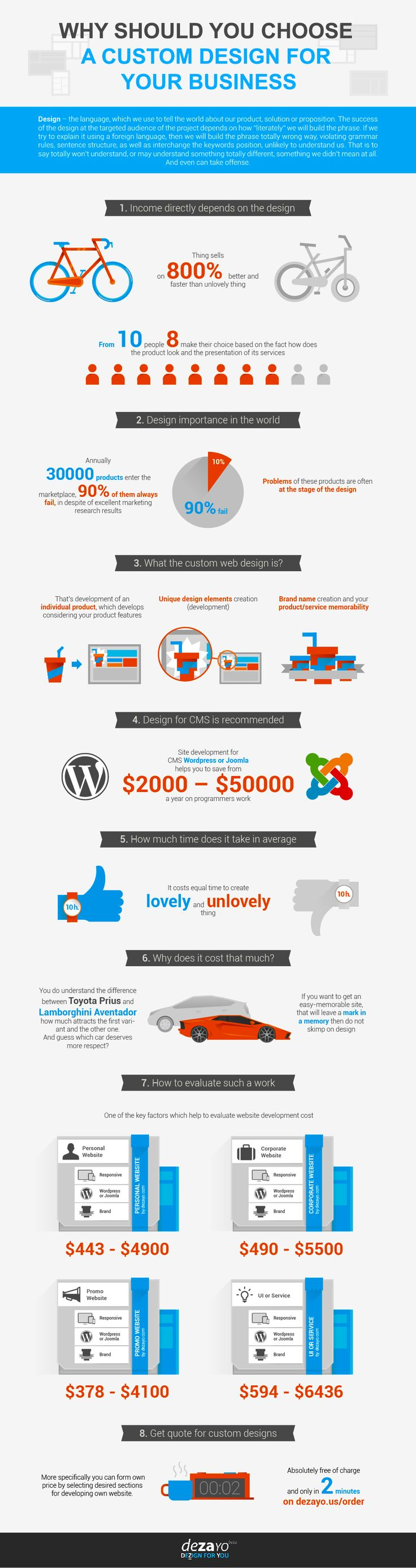 #INFOgraphic > Benefits of Custom Web Design: Do you realize the substantial value of custom web design? Design is essential factor for making a selection from the variety of goods and services offered. Tailor-made web properties captivate visitors interest and empower incentive. See why keeping off the mainstream pays out.  > http://infographicsmania.com/benefits-of-custom-web-design/?utm_source=Pinterest&utm_medium=INFOGRAPHICSMANIA&utm_campaign=SNAP