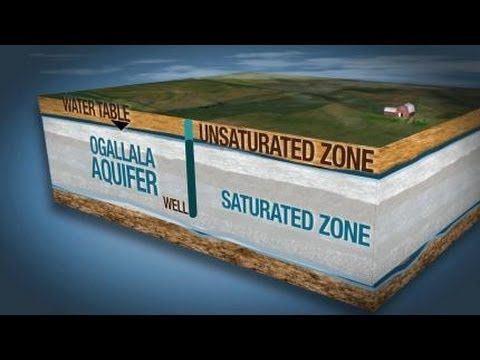 VIDEO on Groundwater: The Ogallala Aquifer, The largest aquifer in North America | National Science Foundation