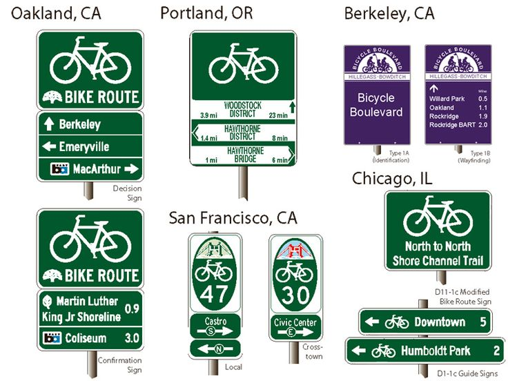 Bicycle wayfinding signs
