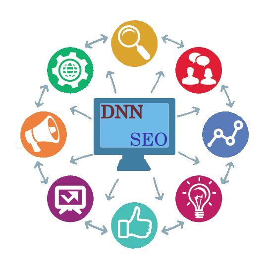How DNN Can Help Improve The SEO Of Your Website