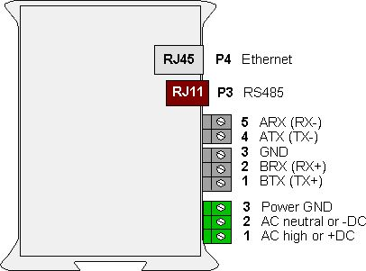 LTNET 485 DIN Rail Mounted Ethernet-to-RS 485 Converter & Gateway it connects up to 31 meters and transmitters to the Ethernet via an RS 485 bus , for details visit http://www.laurels.com/ethernet-to-serial-device-server.htm