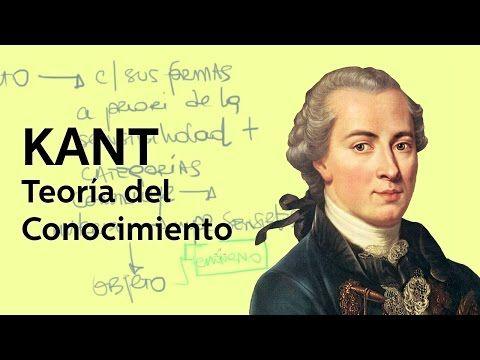 El Conocimiento – Kant: Teoría del Conocimiento por Educatina. SaberMetodología