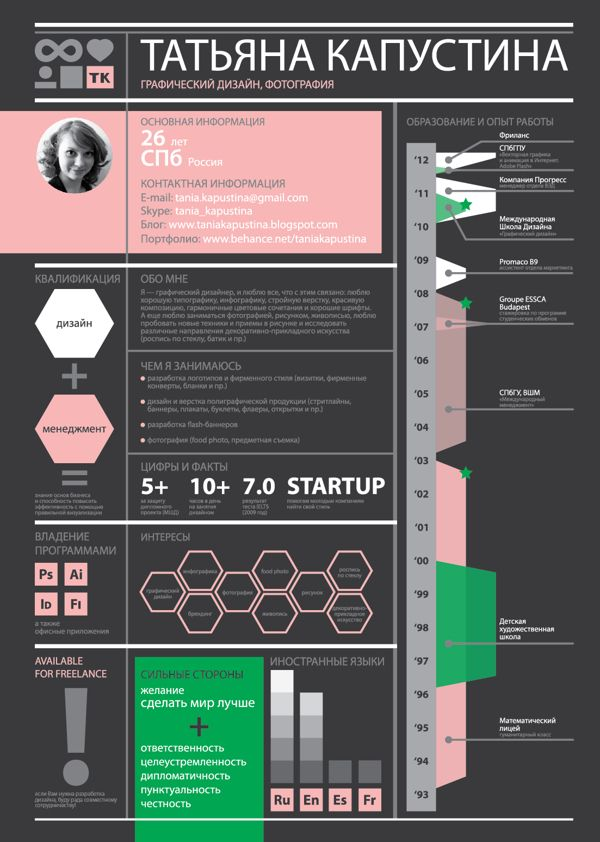 INFOGRAPHIC RESUME by Tatiana Kapustina, via Behance